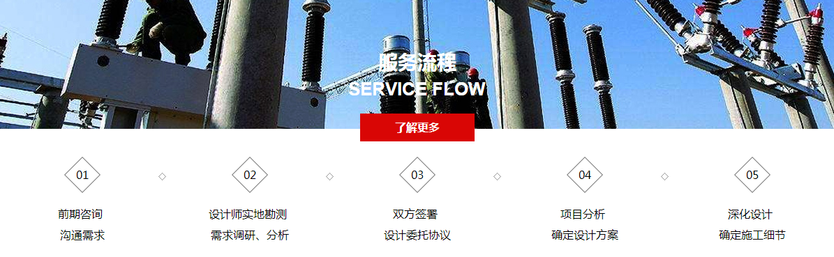 服务流程02.png